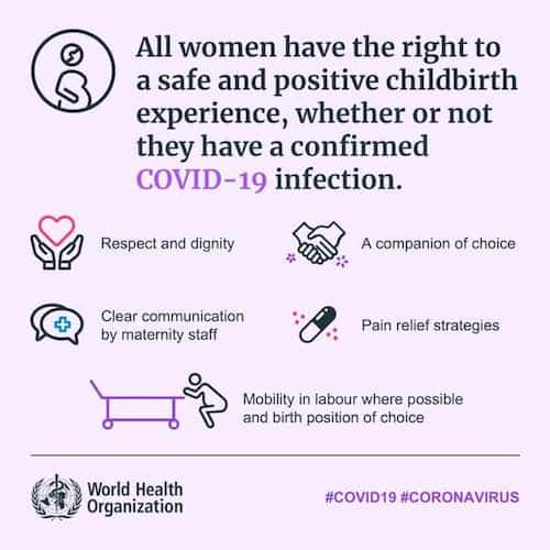 World Health Organization - Birth Rights